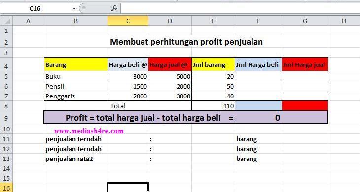 Cara hitung profit forex