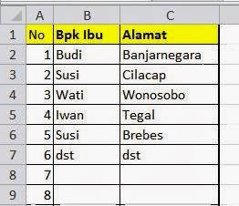 List Data Undangan