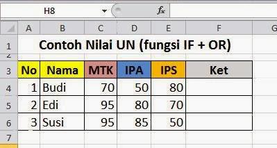 Menggabungkan Fungsi If Dengan Or Pada Excel Belajar Office