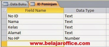 Tabel Data ID Peminjam