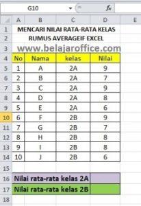 Rumus Averageif Excel