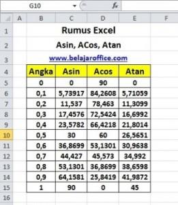 Hasil Asin, Acos, Atan