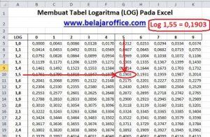 Membuat tabel logaritma excel hasilnya
