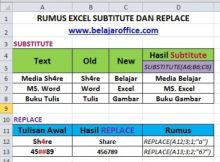 Rumus Excel Substitut dan Replace