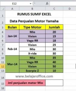 Rumus Sumif Excel