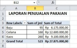Hasil Pivot Excel Laporan Penjualan