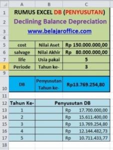 Hasil Rumus Excel DB