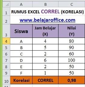 Rumus Excel Correl (Korelasi)