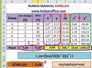 Rumus Manual Korelasi