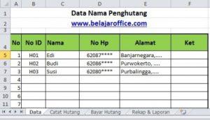 Data Nama Penghutang