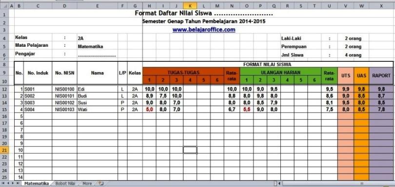 Download Format Daftar Nilai Ulangan Siswa