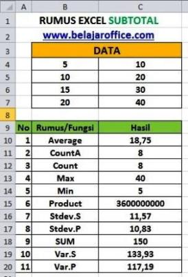 Penggunaan Rumus Excel Subtotal