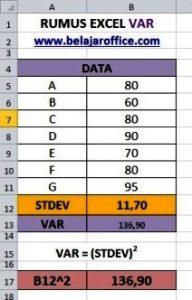 Rumus Excel VAR (Varian)