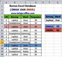 Contoh 2 DMAX DAN DMIN