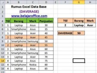 Contoh 2 RUMUS EXCEL DAVERAGE