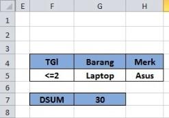Criteria DSUM