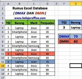 Rumus Excel DMAX DMIN