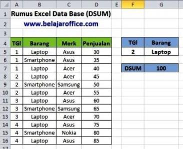 Rumus Excel Database DSUM