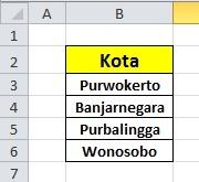 Data List Box