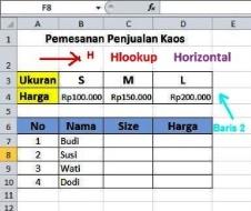 Excel Hlookup
