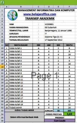 Nilai IPK Excel