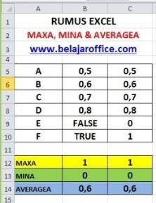 MAXA, MINA, AVERAGEA