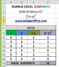 PERHITUNGAN RUMUS EXCEL SUMXMY2