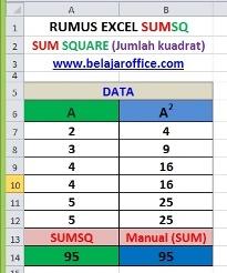 RUMUS EXCEL SUMSQ