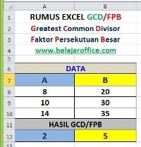 Rumus Excel GCD (FPB) Faktor Persekutuan Terbesar