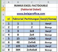 Rumus Excel FactDouble