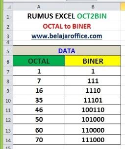 RUMUS EXCEL OCT2BIN