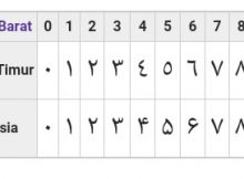 Angka Arab (sbr : wikipedia)