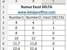 Rumus Excel DELTA