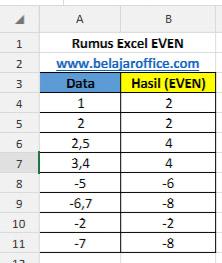 Rumus Excel EVEN