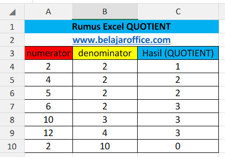 Rumus Excel QUOTIENT