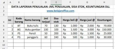 sheet laporan