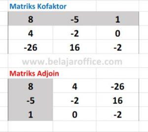 Matriks Adjoin