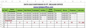 Sheet data karyawan