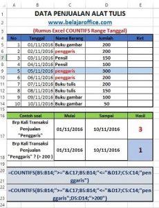 Rumus Excel COUNTIFS Range Tanggal HASIL