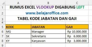 sheet kode jabatan