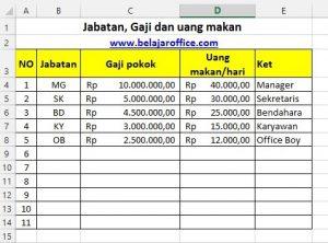 Jabatan dan gaji