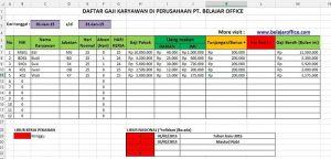 laporan gaji