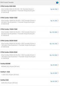 Harga paket internet xl Payfazz