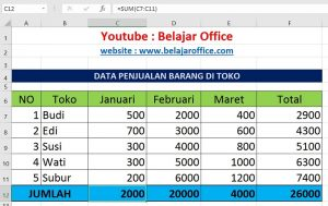 Hasil Rumus Excel Penjumlahan Otomatis