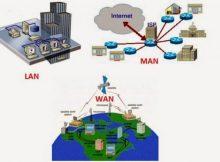 Pengertian dan perbedaan LAN, MAN dan WAN