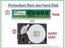 Pengertian dan Perbedaan RAM dengan Hard Disk