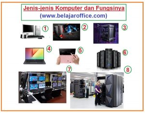 Jenis-jenis Komputer Lengkap dengan Fungsinya