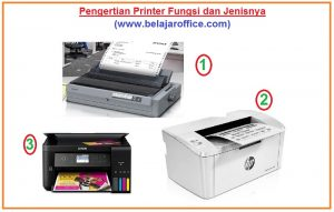 Pengertian Printer Fungsi dan Jenisnya